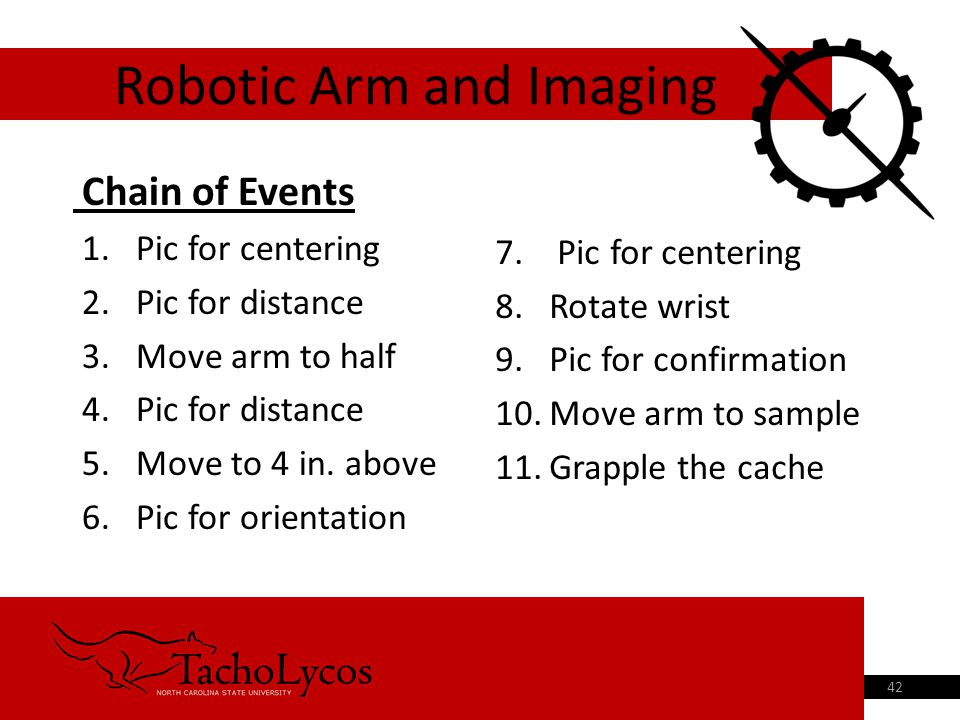 Chain of Events 1.Pic for centering 2.Pic for distance 3.Move arm to half 4.Pic for distance 5.Move to 4 in. above 6.Pic for orientation 42 Robotic Ar