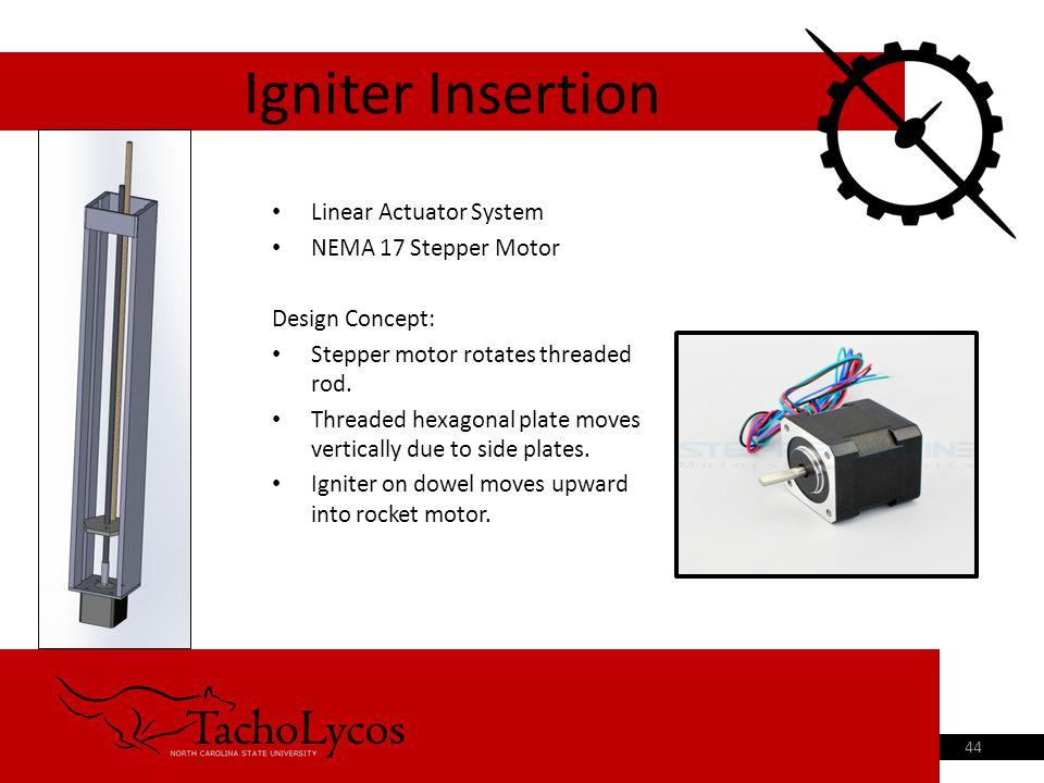 Linear Actuator System NEMA 17 Stepper Motor Design Concept: Stepper motor rotates threaded rod.