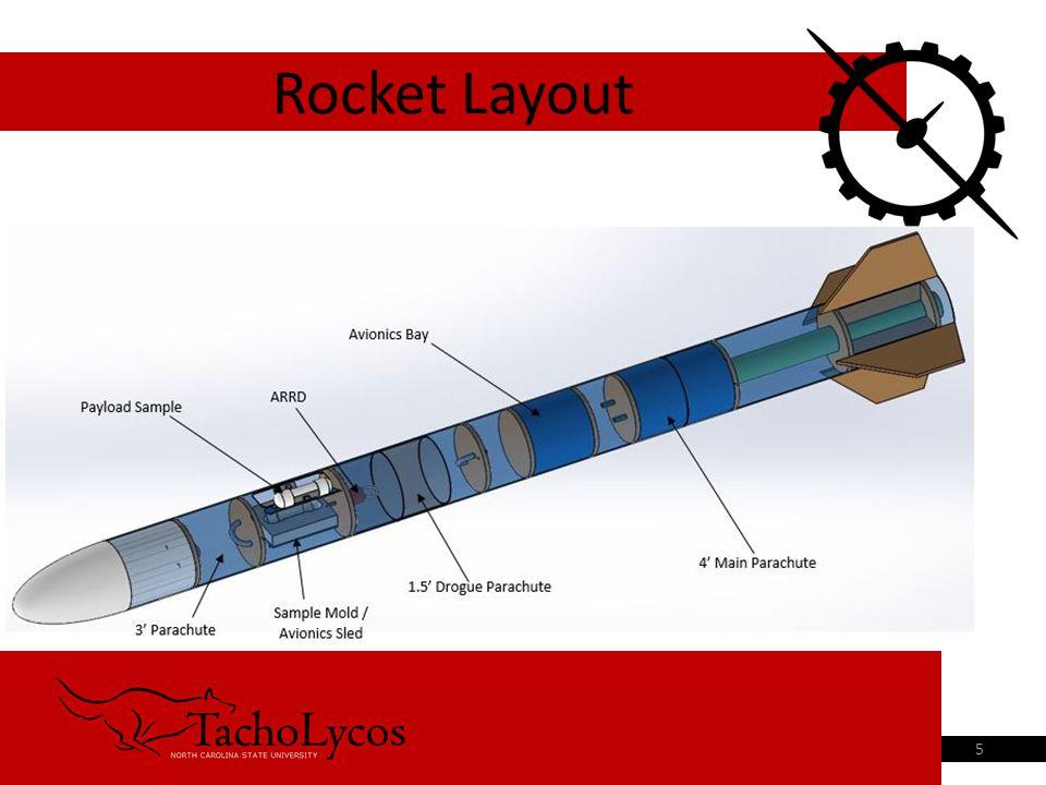 Rocket Layout 5