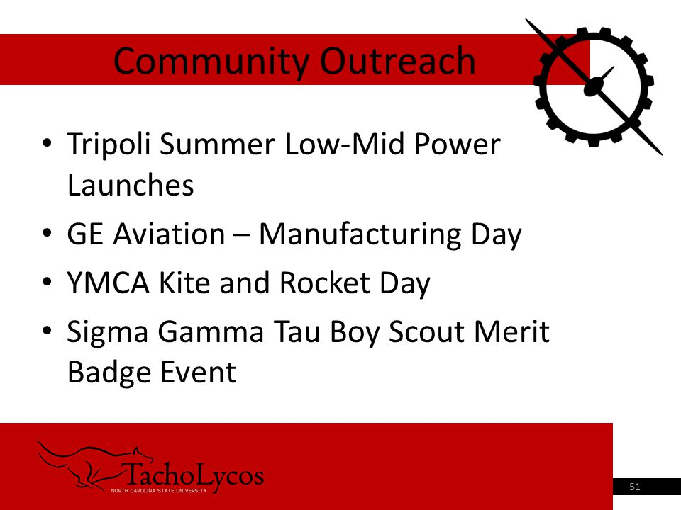Tripoli Summer Low-Mid Power Launches GE Aviation – Manufacturing Day YMCA Kite and Rocket Day Sigma Gamma Tau Boy Scout Merit Badge Event Community Outreach 51