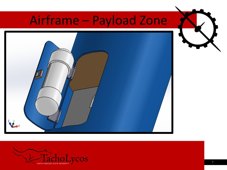 7 Airframe – Payload Zone