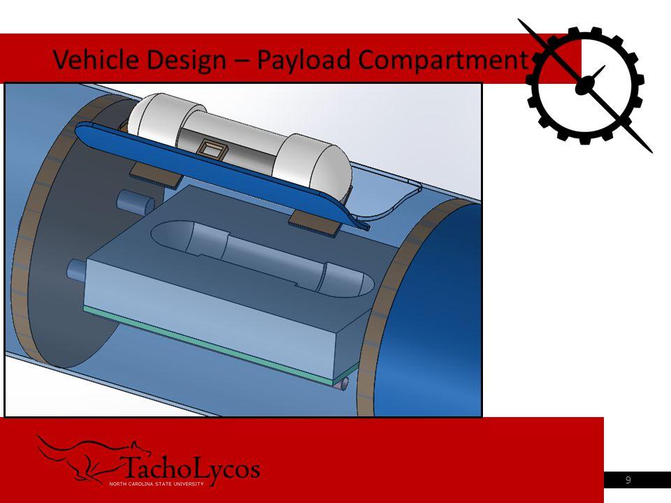 Aerotech J350 Subscale Motor Thrust Curve 50