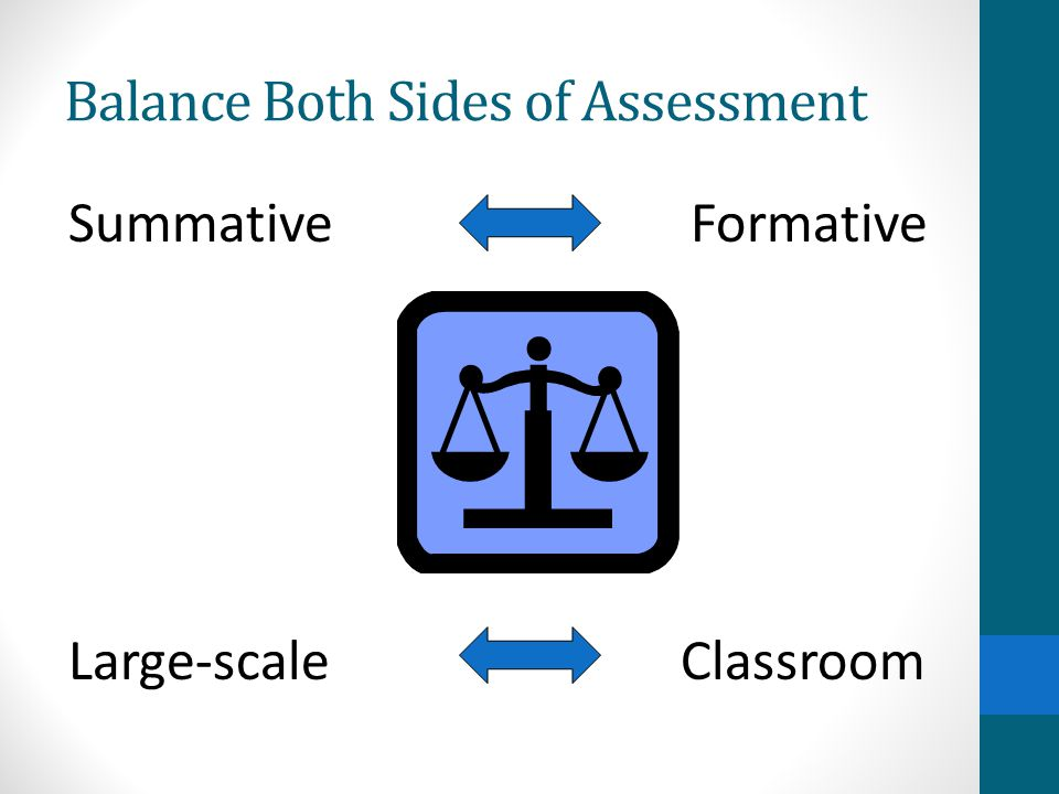 Balance Both Sides of Assessment Summative Formative Large-scale Classroom