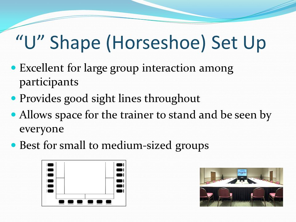 U Shape (Horseshoe) Set Up Excellent for large group interaction among participants Provides good sight lines throughout Allows space for the trainer to stand and be seen by everyone Best for small to medium-sized groups
