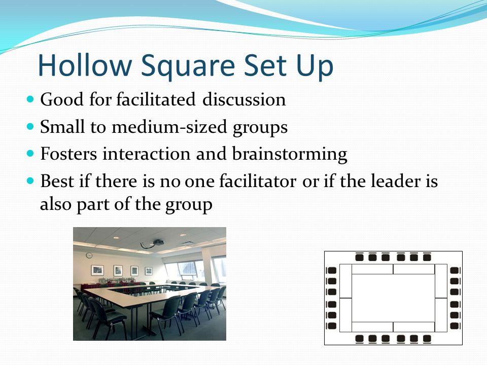 Hollow Square Set Up Good for facilitated discussion Small to medium-sized groups Fosters interaction and brainstorming Best if there is no one facilitator or if the leader is also part of the group