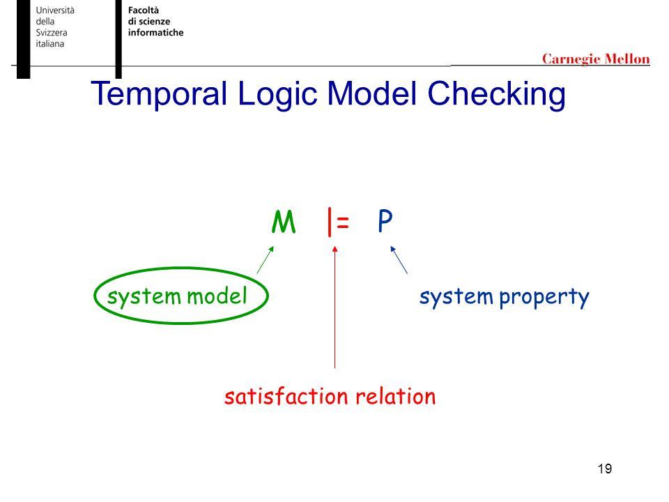 19 M |= P system modelsystem property satisfaction relation Temporal Logic Model Checking
