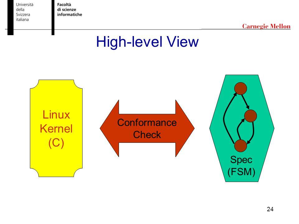24 High-level View Linux Kernel (C) Spec (FSM) Conformance Check