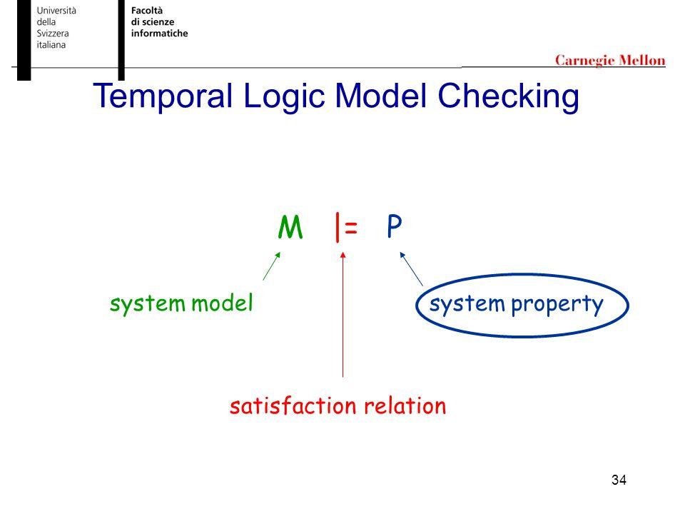 34 M |= P system modelsystem property satisfaction relation Temporal Logic Model Checking