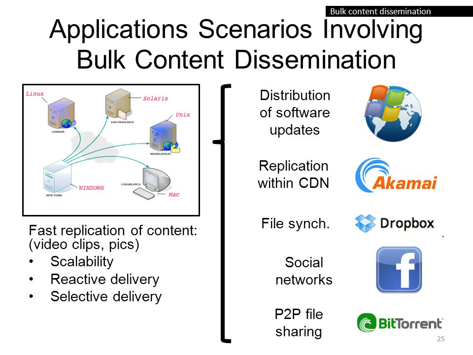 Bulk content dissemination Applications Scenarios Involving Bulk Content Dissemination Fast replication of content: (video clips, pics) Scalability Reactive delivery Selective delivery Distribution of software updates P2P file sharing File synch.