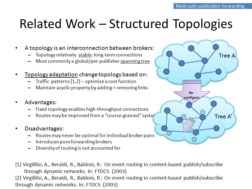 Multi-path publication forwarding Related Work – Structured Topologies A topology is an interconnection between brokers: – Topology relatively stable: long-term connections – Most commonly a global/per-publisher spanning tree Topology adaptation change topology based on: – Traffic patterns [1,2] – optimize a cost function – Maintain acyclic property by adding + removing links Advantages: – Fixed topology enables high-throughput connections – Routes may be improved from a course-grained system-wide perspective Disadvantages: – Routes may never be optimal for individual broker pairs – Introduces pure forwarding brokers – Diversity of routing is not accounted for [1] Virgillito, A., Beraldi, R., Baldoni, R.: On event routing in content-based publish/subscribe through dynamic networks.