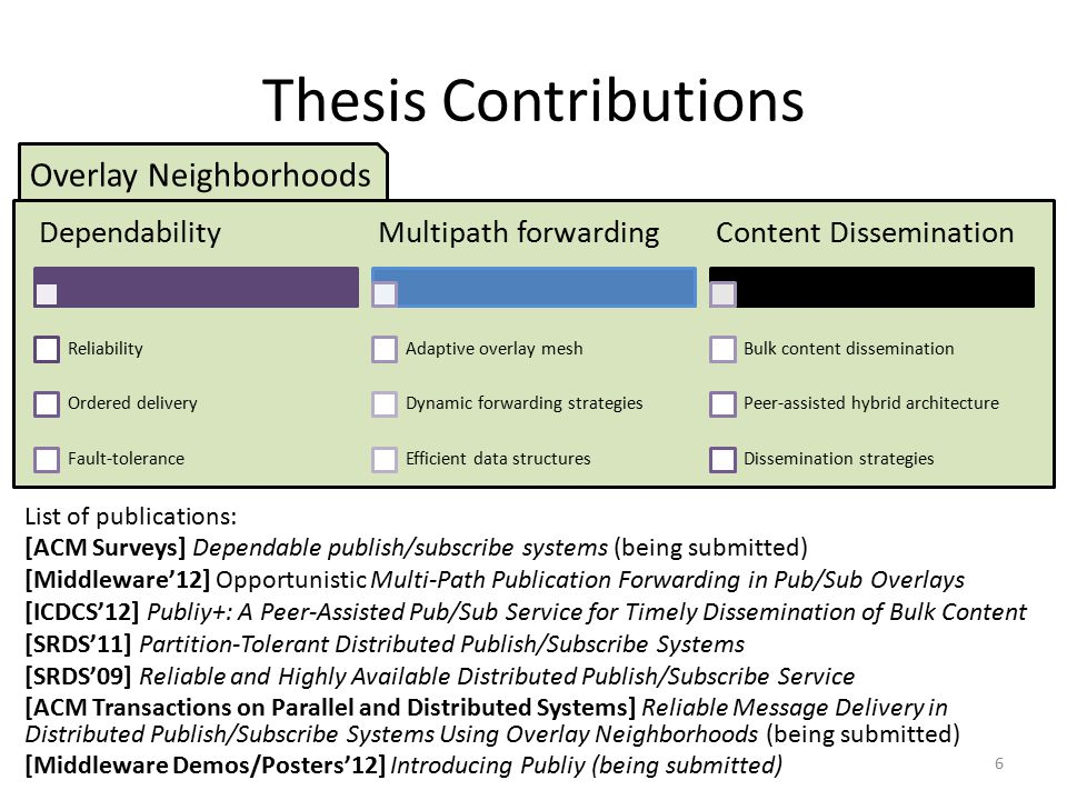 Overlay Neighborhoods Thesis Contributions 6 Dependability Reliability Ordered delivery Fault-tolerance Multipath forwarding Adaptive overlay mesh Dynamic forwarding strategies Efficient data structures Content Dissemination Bulk content dissemination Peer-assisted hybrid architecture Dissemination strategies List of publications: [ACM Surveys] Dependable publish/subscribe systems (being submitted) [Middleware'12] Opportunistic Multi-Path Publication Forwarding in Pub/Sub Overlays [ICDCS'12] Publiy+: A Peer-Assisted Pub/Sub Service for Timely Dissemination of Bulk Content [SRDS'11] Partition-Tolerant Distributed Publish/Subscribe Systems [SRDS'09] Reliable and Highly Available Distributed Publish/Subscribe Service [ACM Transactions on Parallel and Distributed Systems] Reliable Message Delivery in Distributed Publish/Subscribe Systems Using Overlay Neighborhoods (being submitted) [Middleware Demos/Posters'12] Introducing Publiy (being submitted)
