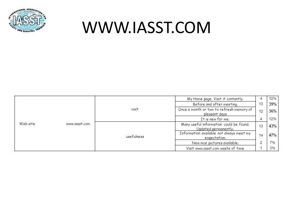 WWW.IASST.COM Web site www.iasst.com visit My Home page.