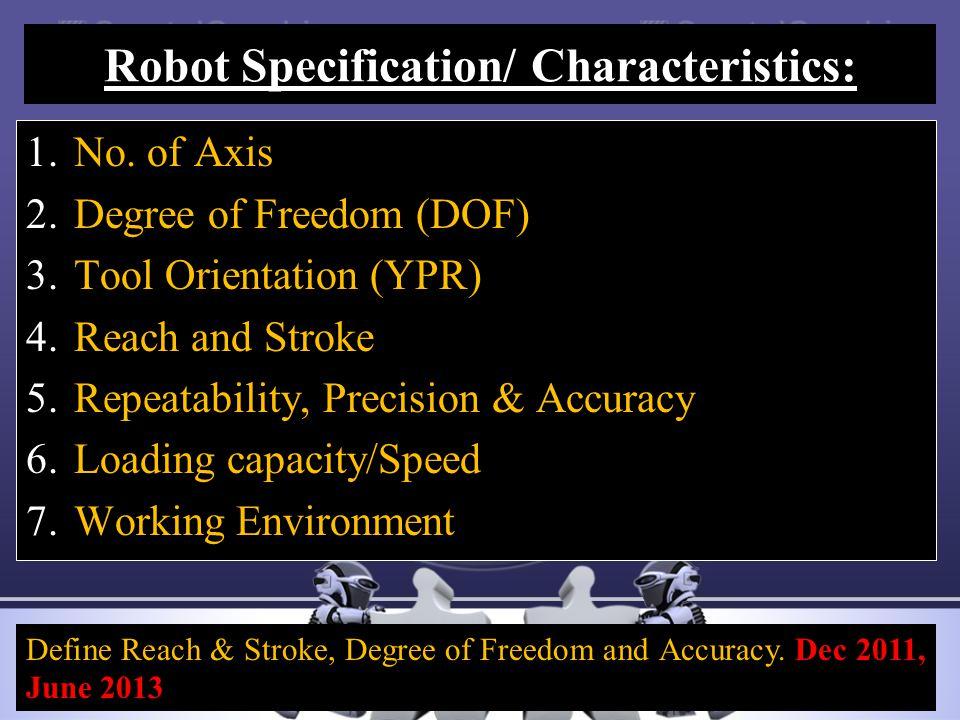Robot Specification/ Characteristics: 1.No.