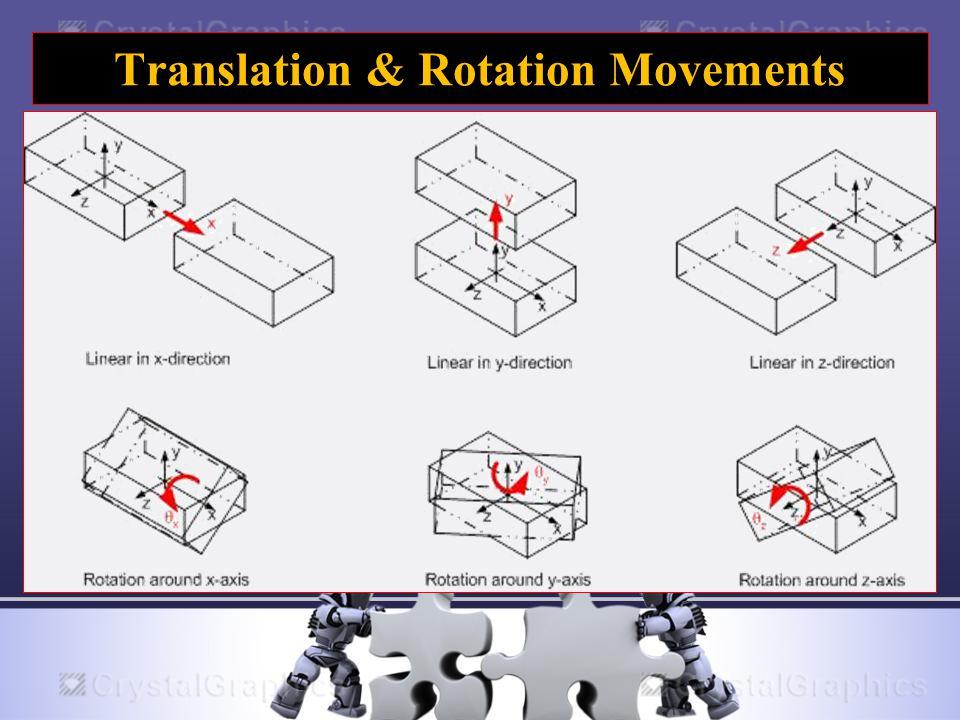 Translation & Rotation Movements