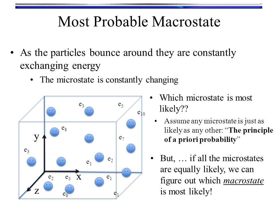 Most Probable Macrostate As the particles bounce around they are constantly exchanging energy x y z e2e2 e1e1 e3e3 e3e3 e8e8 e5e5 e8e8 e1e1 e 10 e1e1 e7e7 e2e2 e3e3 Which microstate is most likely?.