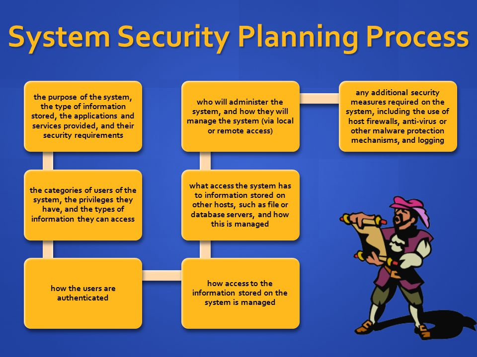 Security Development Lifecycle (SDL) Requirements: Requirements: Mandatory security education Mandatory security education Security design requirements Security design requirements Threat modeling Threat modeling Attack surface analysis and reduction Attack surface analysis and reduction Secure coding Secure coding Secure testing Secure testing Security push Security push Final security review Final security review Security response Security response