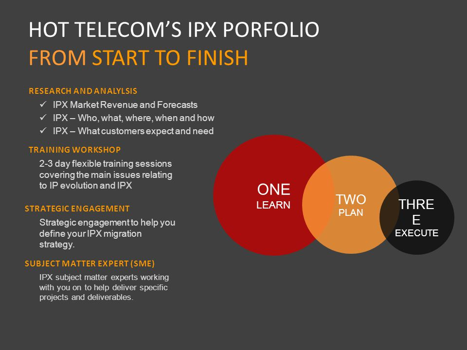 HOT TELECOM'S IPX PORFOLIO FROM START TO FINISH TRAINING WORKSHOP 2-3 day flexible training sessions covering the main issues relating to IP evolution and IPX STRATEGIC ENGAGEMENT Strategic engagement to help you define your IPX migration strategy.