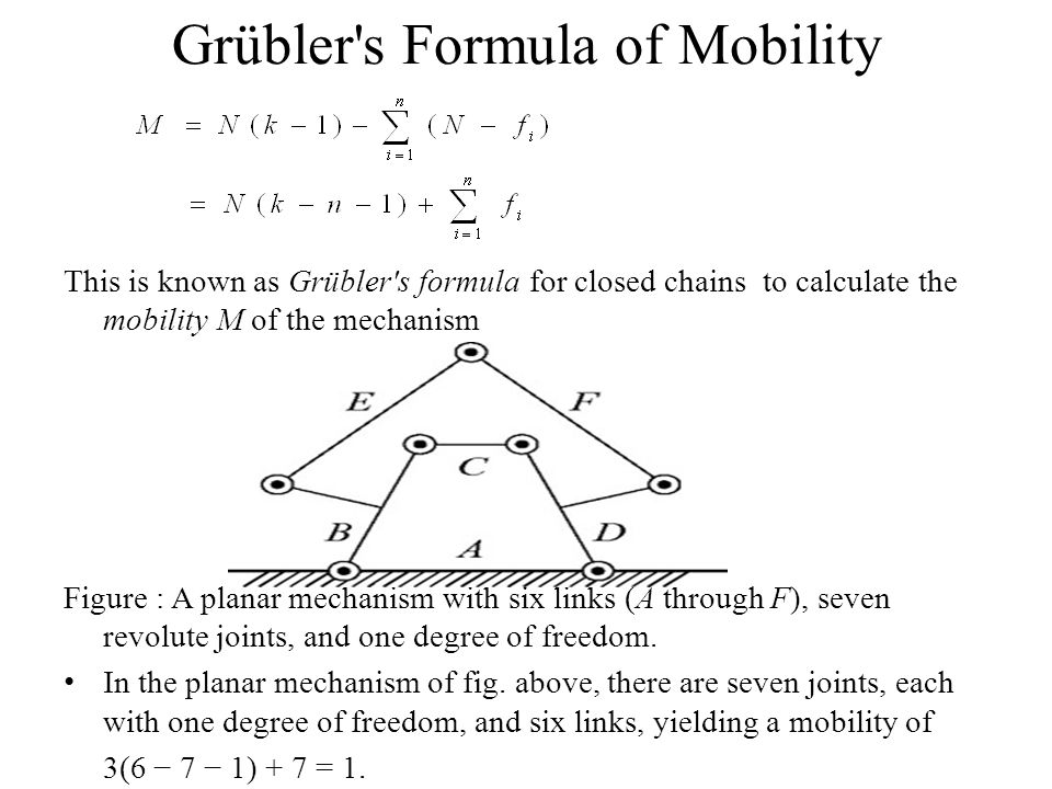 Grübler s Formula of Mobility This is known as Grübler s formula for closed chains to calculate the mobility M of the mechanism Figure : A planar mechanism with six links (A through F), seven revolute joints, and one degree of freedom.