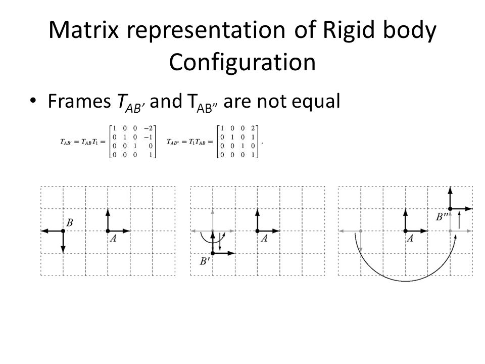 "Matrix representation of Rigid body Configuration Frames T AB' and T AB"" are not equal"