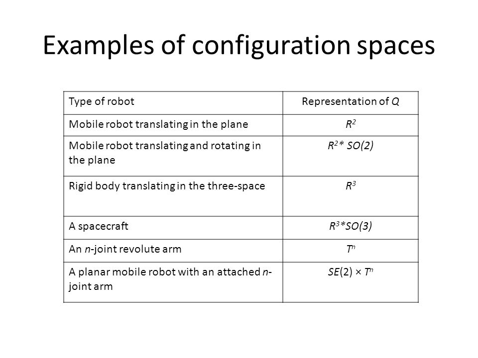 Examples of configuration spaces Type of robotRepresentation of Q Mobile robot translating in the planeR2R2 Mobile robot translating and rotating in the plane R 2 * SO(2) Rigid body translating in the three-spaceR3R3 A spacecraftR 3 *SO(3) An n-joint revolute armTnTn A planar mobile robot with an attached n- joint arm SE(2) × T n