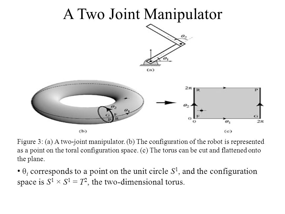 A Two Joint Manipulator Figure 3: (a) A two-joint manipulator.