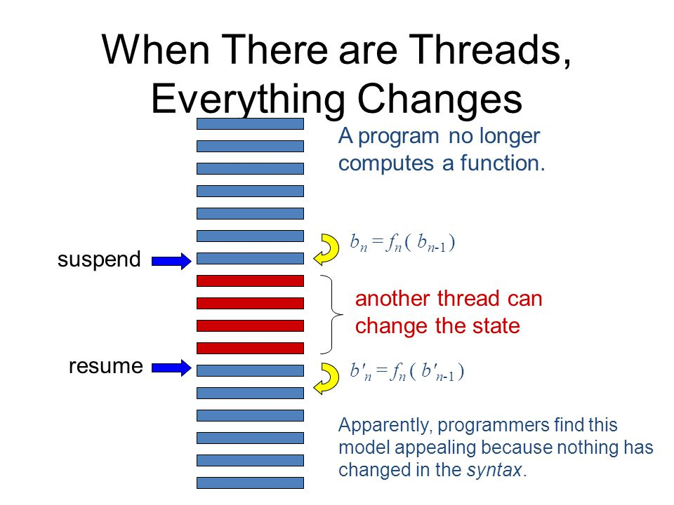 When There are Threads, Everything Changes suspend A program no longer computes a function. resume another thread can change the state b n = f n ( b n