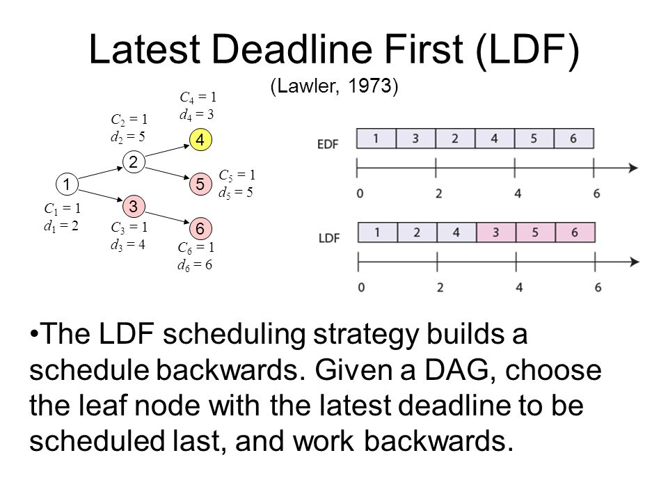 Latest Deadline First (LDF) (Lawler, 1973) The LDF scheduling strategy builds a schedule backwards. Given a DAG, choose the leaf node with the latest