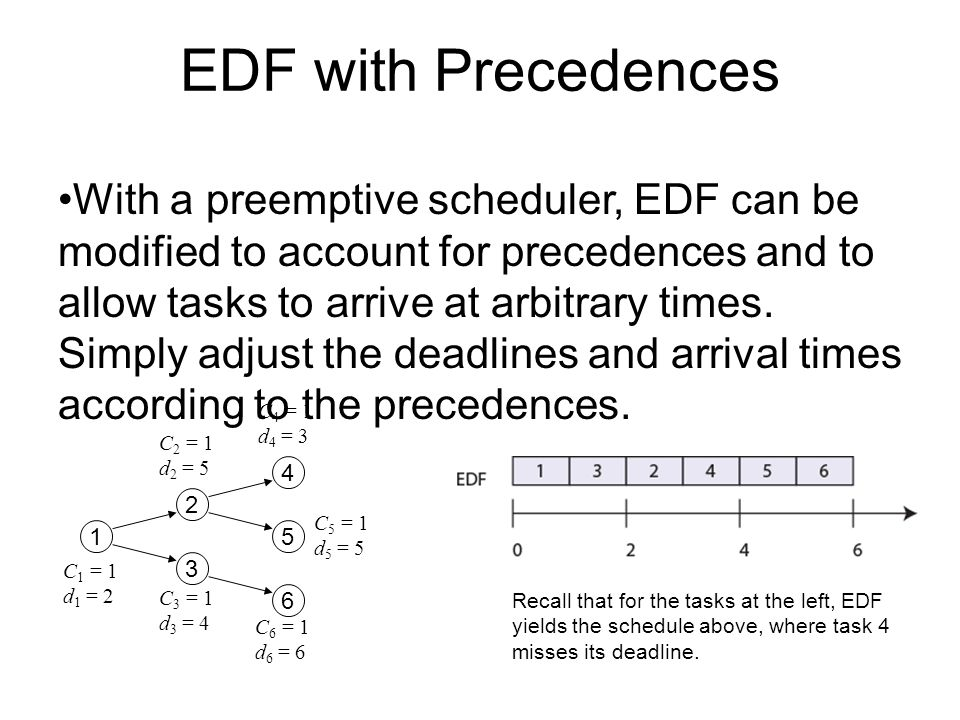 EDF with Precedences With a preemptive scheduler, EDF can be modified to account for precedences and to allow tasks to arrive at arbitrary times. Simp