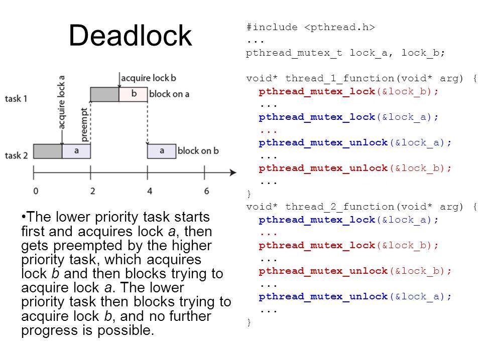 Deadlock #include...