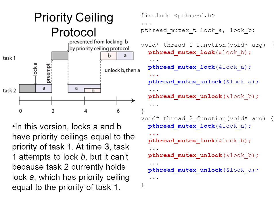 Priority Ceiling Protocol In this version, locks a and b have priority ceilings equal to the priority of task 1. At time 3, task 1 attempts to lock b,