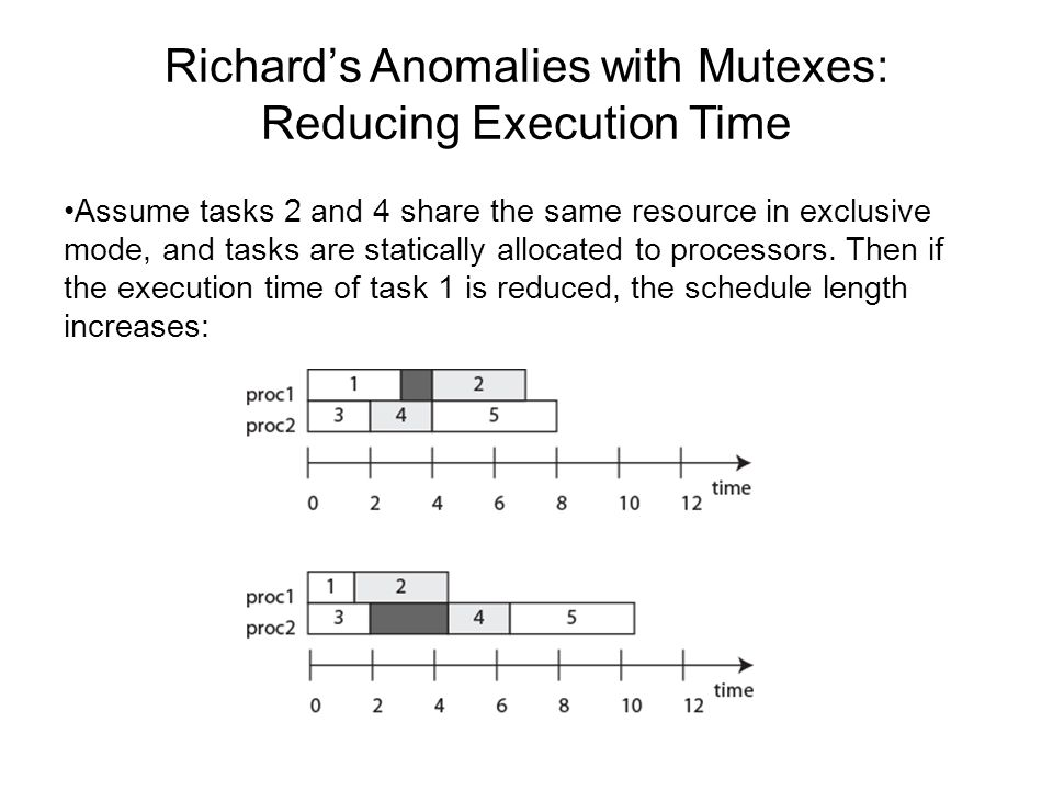 Richard's Anomalies with Mutexes: Reducing Execution Time Assume tasks 2 and 4 share the same resource in exclusive mode, and tasks are statically allocated to processors.