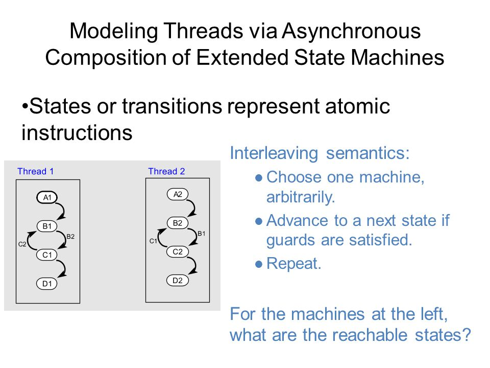 Modeling Threads via Asynchronous Composition of Extended State Machines States or transitions represent atomic instructions Interleaving semantics: C