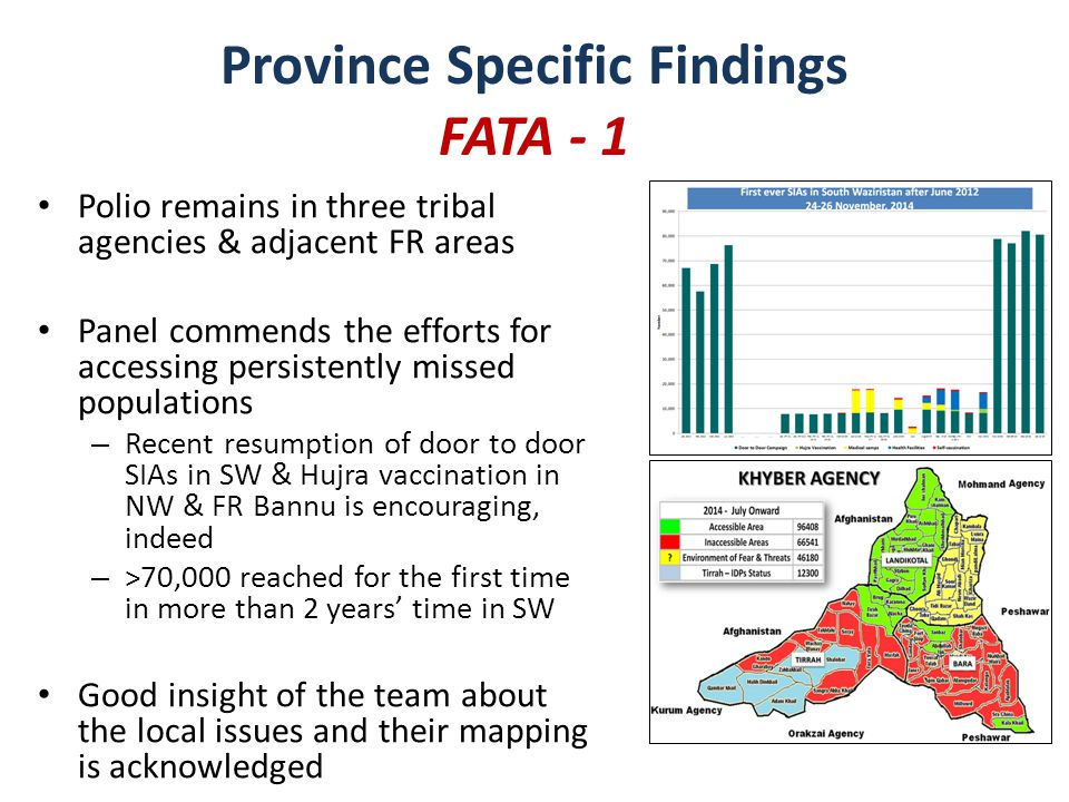 Panel noted with concern that Low Season Plan implementation has not kicked off in Khyber Agency (Bara and parts of Jamrud in particular) – Infection from Bara has spread to Jamrud tehsil – There is potential risk of spread of infection to Bajour and Mohmand Agencies Province Specific Findings FATA - 2