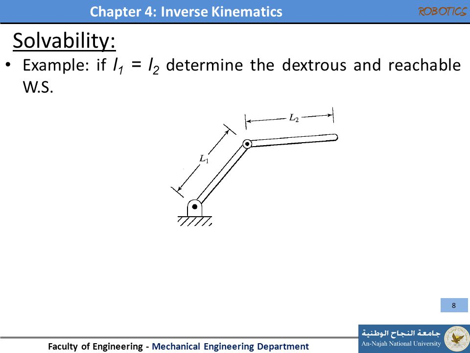 Chapter 4: Inverse Kinematics Faculty of Engineering - Mechanical Engineering Department ROBOTICS Solvability: Example: if l 1 = l 2 determine the dex