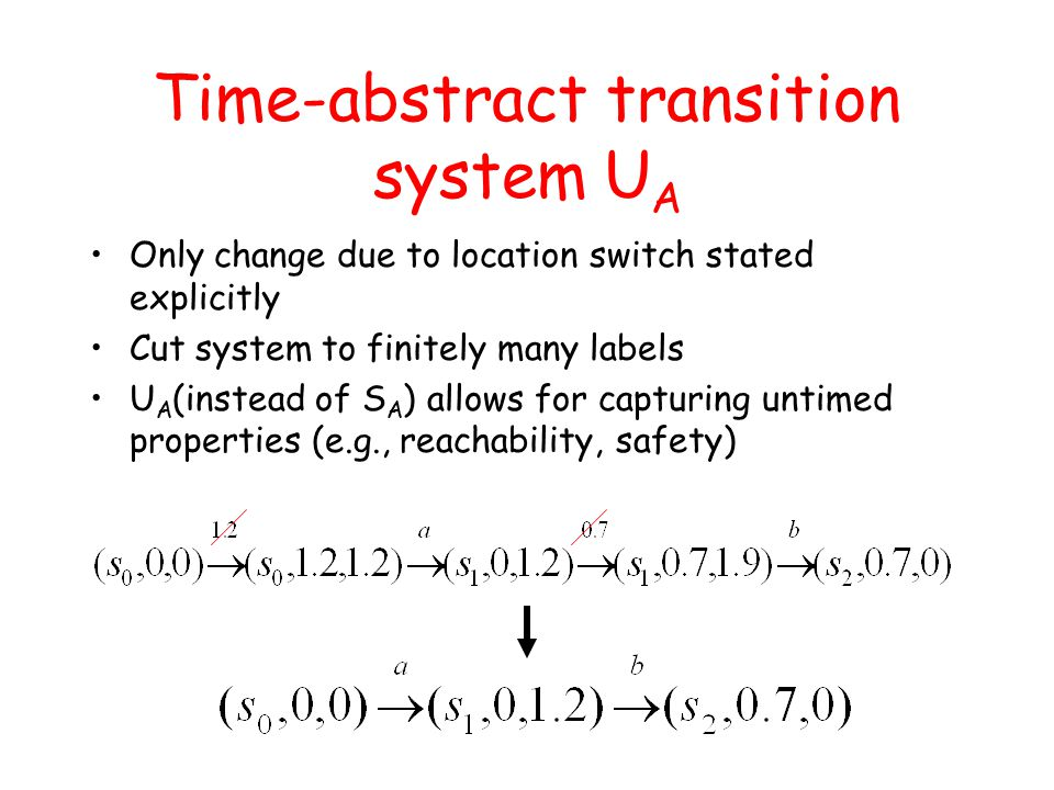 Time-abstract transition system U A Only change due to location switch stated explicitly Cut system to finitely many labels U A (instead of S A ) allows for capturing untimed properties (e.g., reachability, safety)