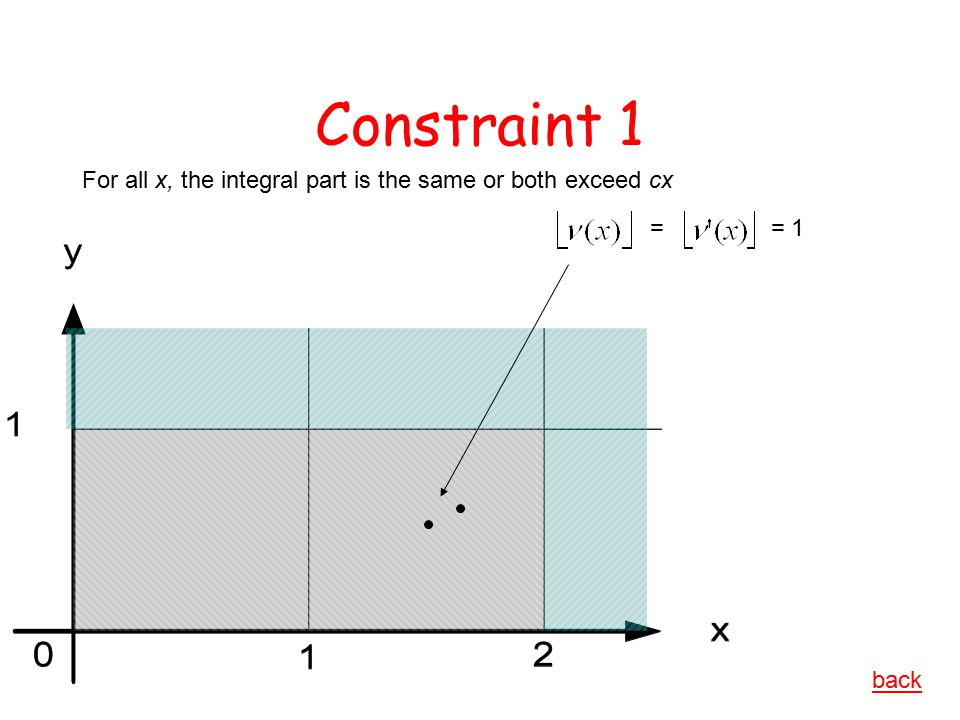 Constraint 1 = = 1 back For all x, the integral part is the same or both exceed cx
