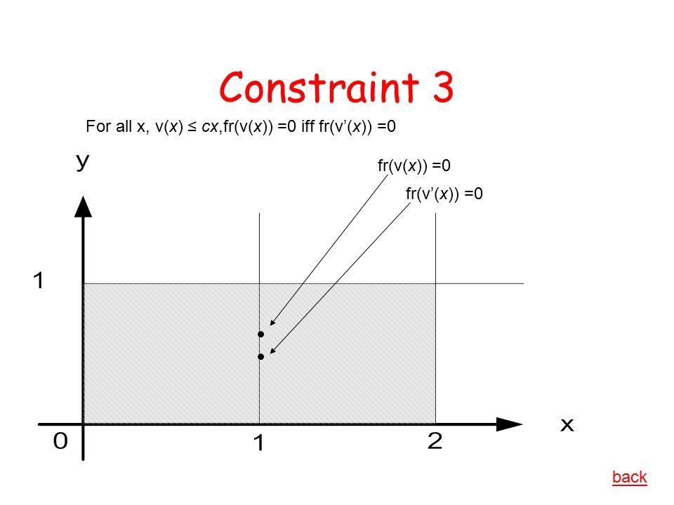 Constraint 3 fr(ν(x)) =0 fr(ν'(x)) =0 back For all x, ν(x) ≤ cx,fr(ν(x)) =0 iff fr(ν'(x)) =0