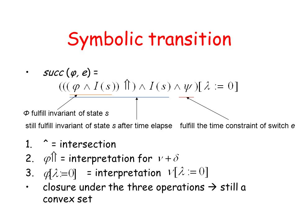 Symbolic transition succ (φ, e) = 1.^ = intersection 2.