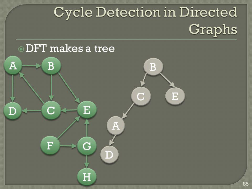 DFT makes a tree 85 D D A A C C F F E E B B G G H H B B D D A A C C E E
