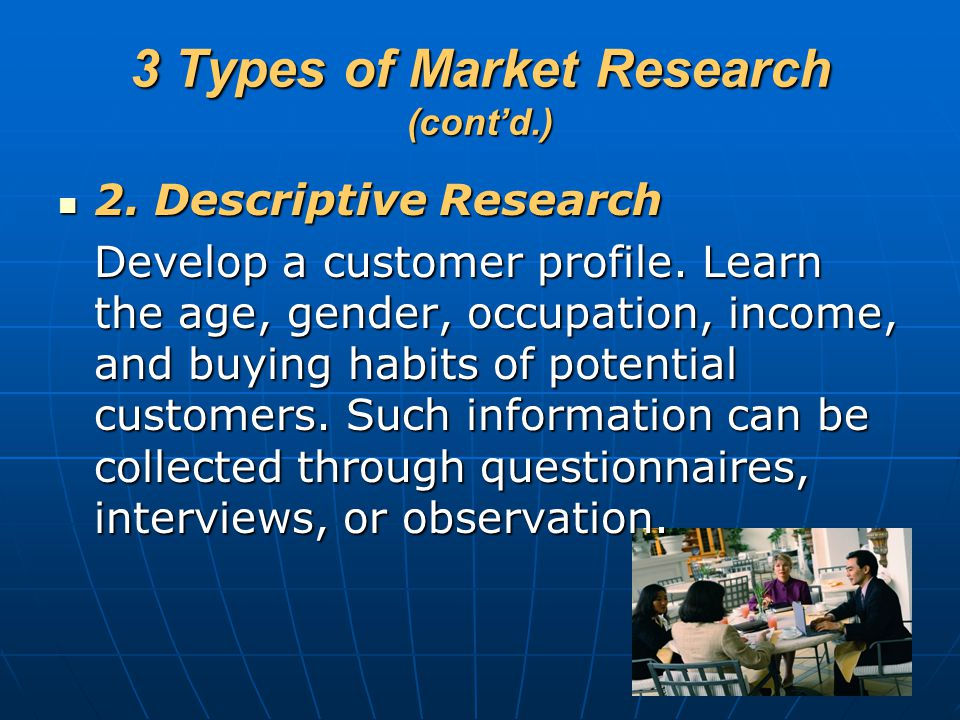 3 Types of Market Research (cont'd.) 2. Descriptive Research 2. Descriptive Research Develop a customer profile. Learn the age, gender, occupation, in