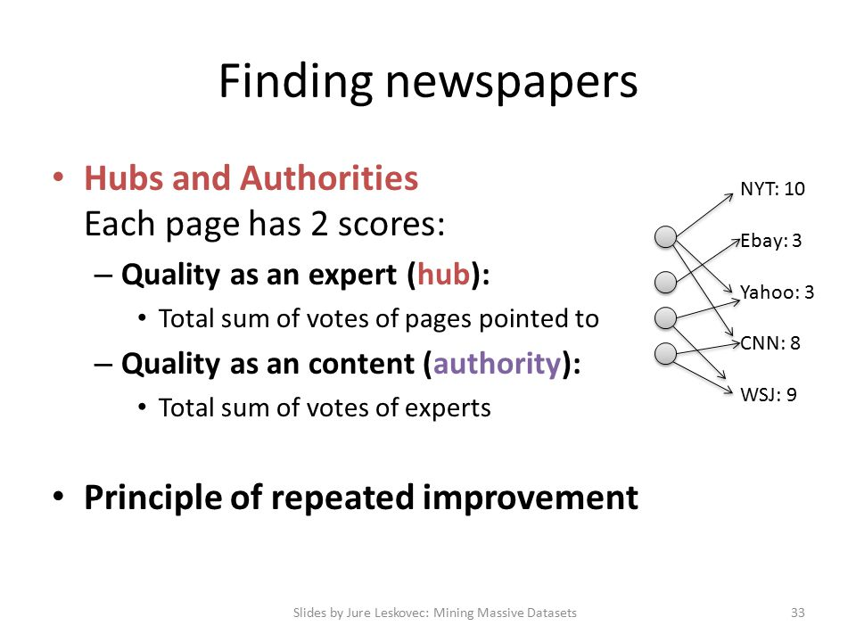 Finding newspapers Hubs and Authorities Each page has 2 scores: – Quality as an expert (hub): Total sum of votes of pages pointed to – Quality as an content (authority): Total sum of votes of experts Principle of repeated improvement Slides by Jure Leskovec: Mining Massive Datasets33 NYT: 10 Ebay: 3 Yahoo: 3 CNN: 8 WSJ: 9