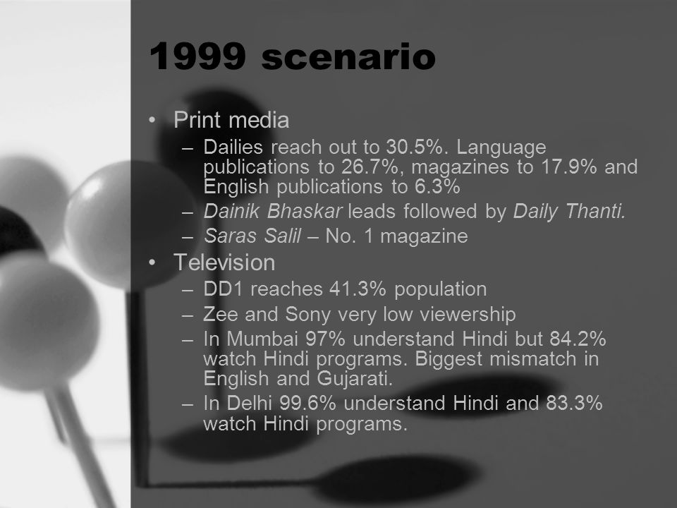 1999 scenario Print media –Dailies reach out to 30.5%.