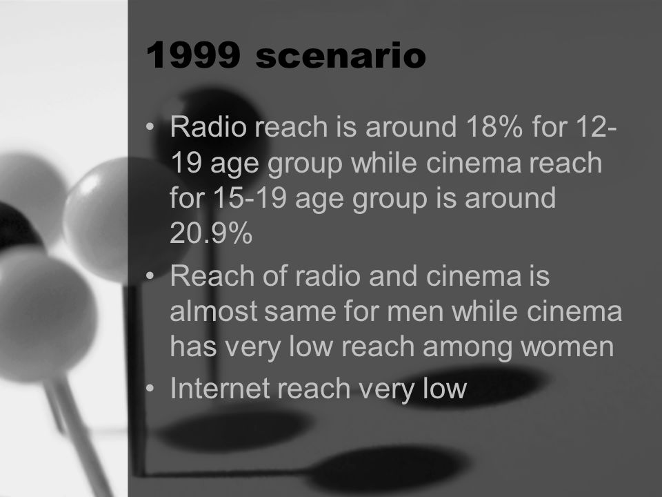1999 scenario Radio reach is around 18% for 12- 19 age group while cinema reach for 15-19 age group is around 20.9% Reach of radio and cinema is almost same for men while cinema has very low reach among women Internet reach very low