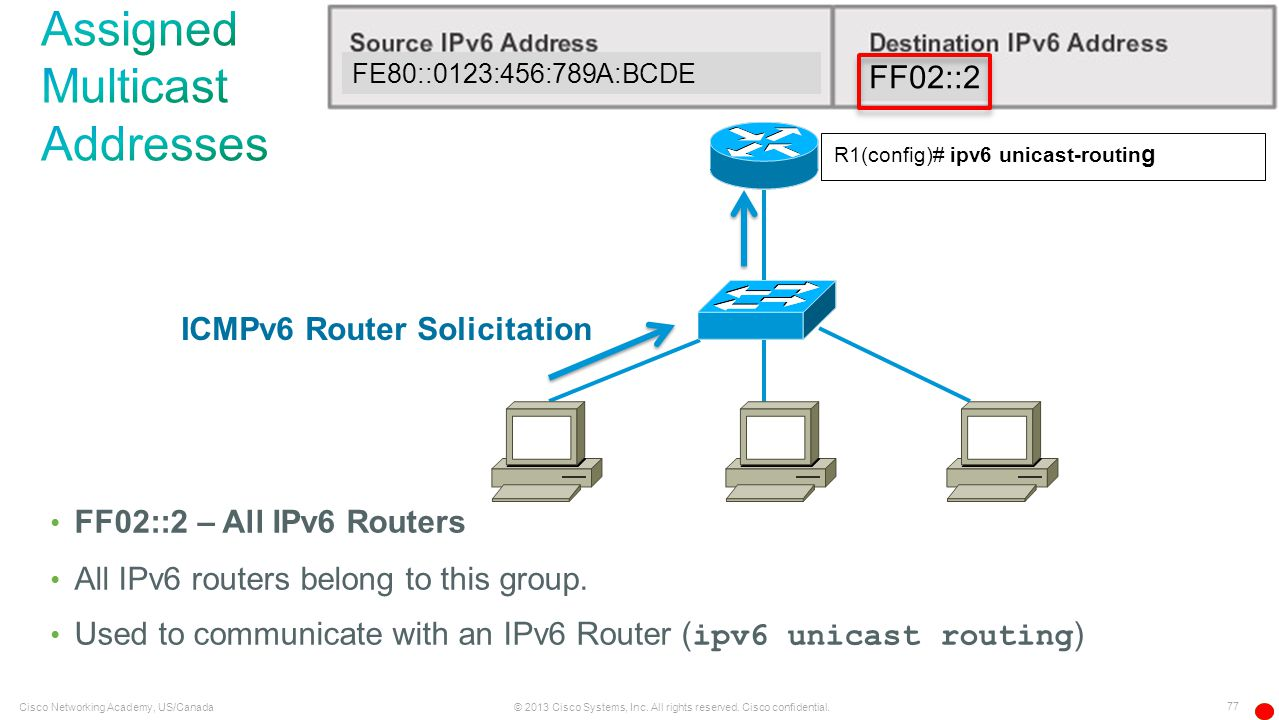 77 © 2013 Cisco Systems, Inc. All rights reserved. Cisco confidential. Cisco Networking Academy, US/Canada R1(config)# ipv6 unicast-routin g FF02::2 –