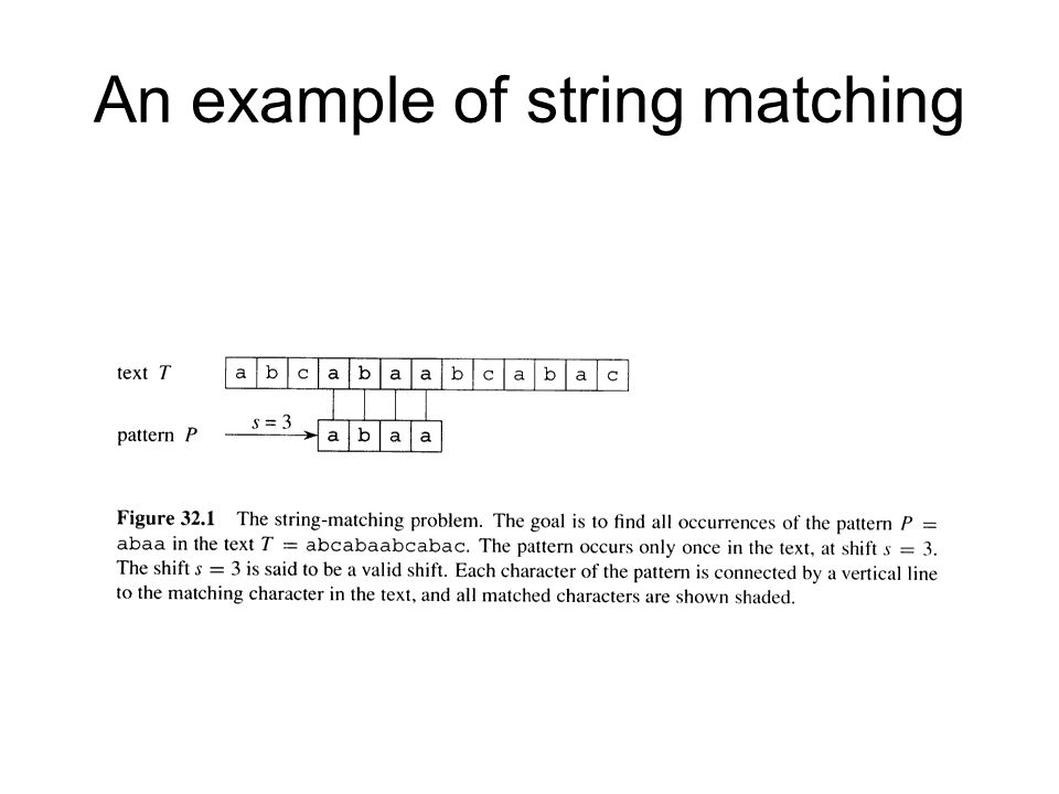 An example of string matching
