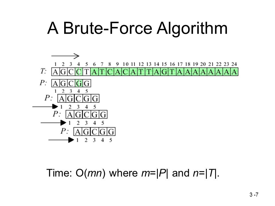 3 -7 A Brute-Force Algorithm Time: O(mn) where m=|P| and n=|T|.