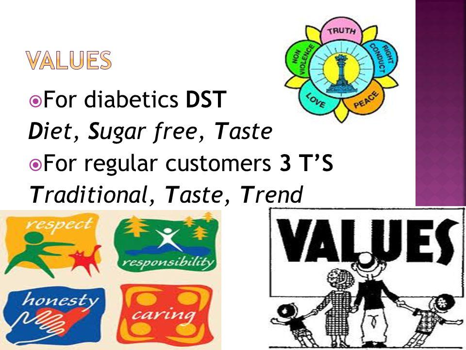  For diabetics DST Diet, Sugar free, Taste  For regular customers 3 T'S Traditional, Taste, Trend