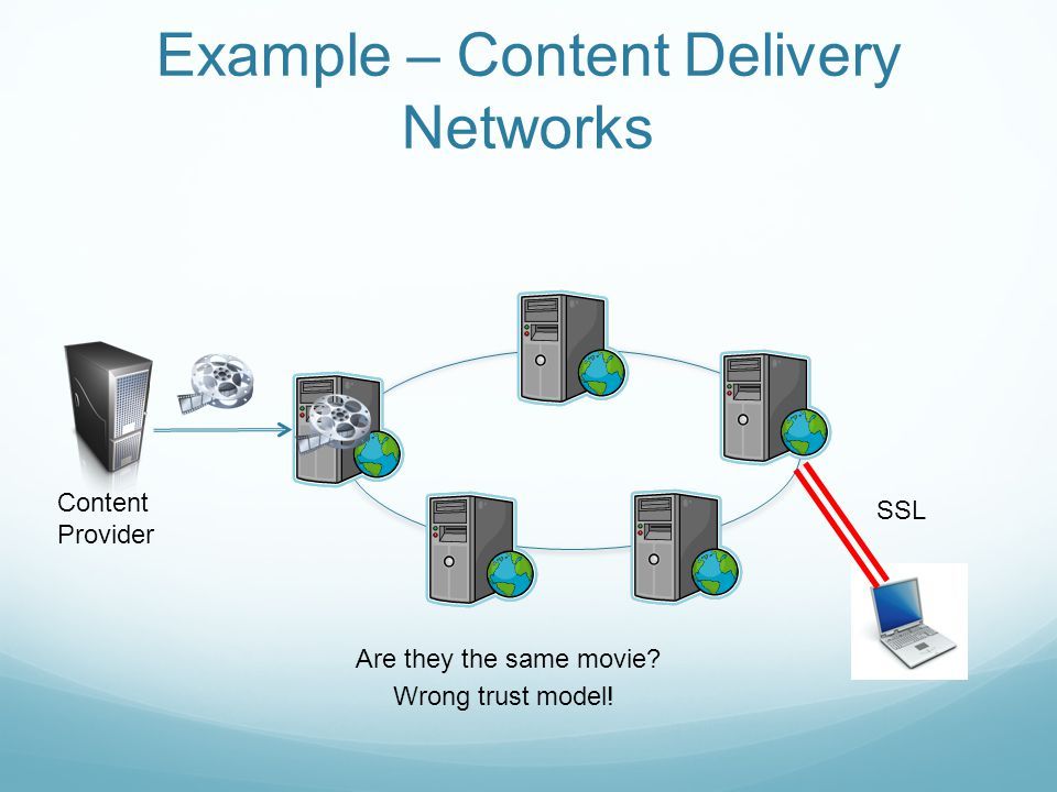 Example – Content Delivery Networks Content Provider SSL Are they the same movie.