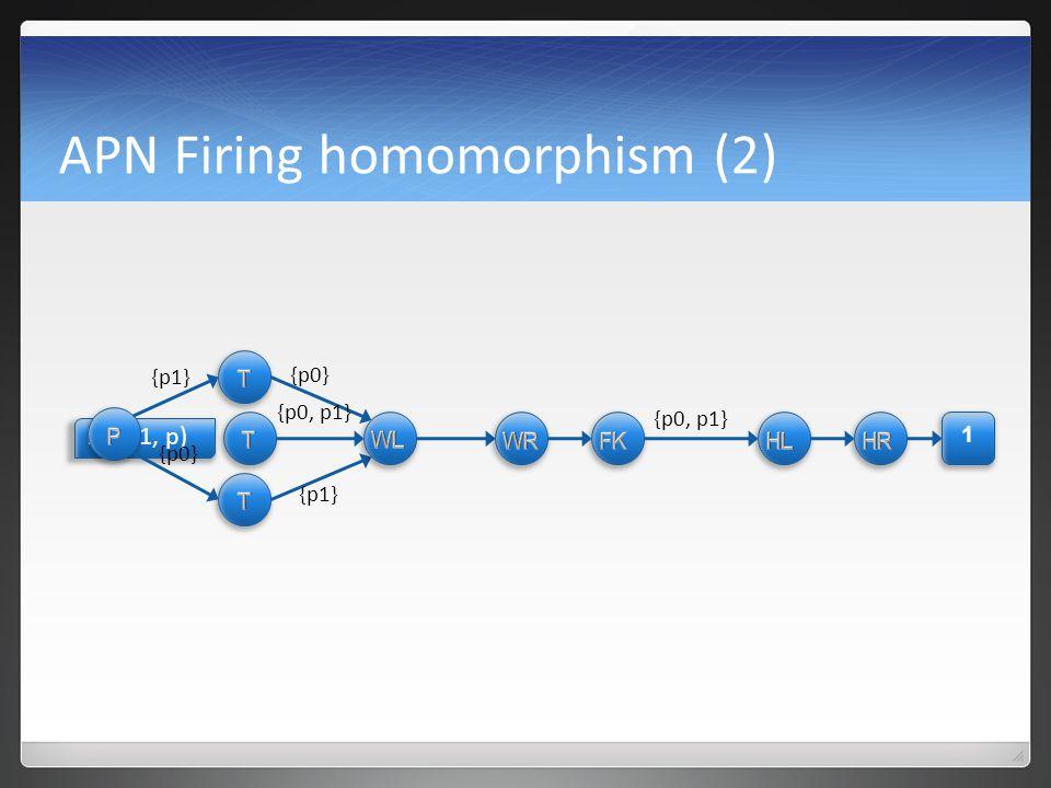 APN Firing homomorphism (2) H - (T, 1, p) {p0} {p1} {p0} {p1} 1 {p0, p1}