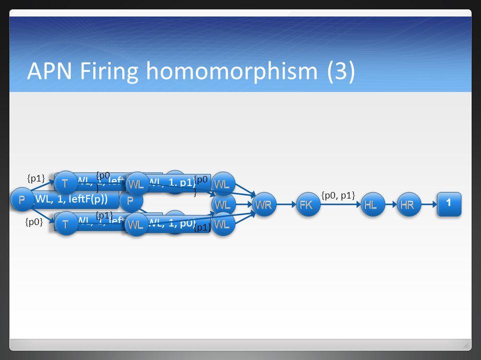 APN Firing homomorphism (3) 1 {p0, p1} {p1} {p0} {p1} H + (WL, 1, leftF(p)) H + (WL, 1, leftF(p1)) H + (WL, 1, leftF(p0)) {p0} {p1} H + (WL, 1, p1) H + (WL, 1, p0) {p0 } {p1}